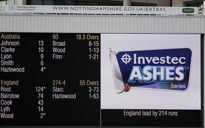Australia crash to 2nd lowest total in 79 years after Broad's 8/15